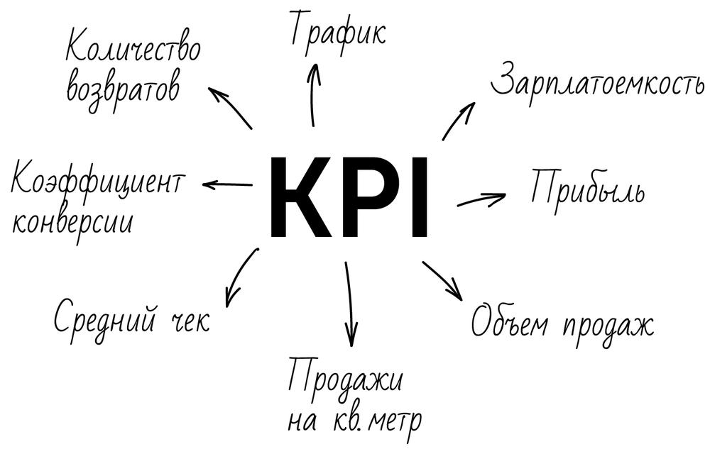 KPI-pic.png