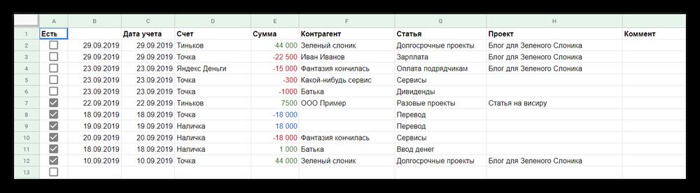 гугл таблицы шаблоны для бизнеса