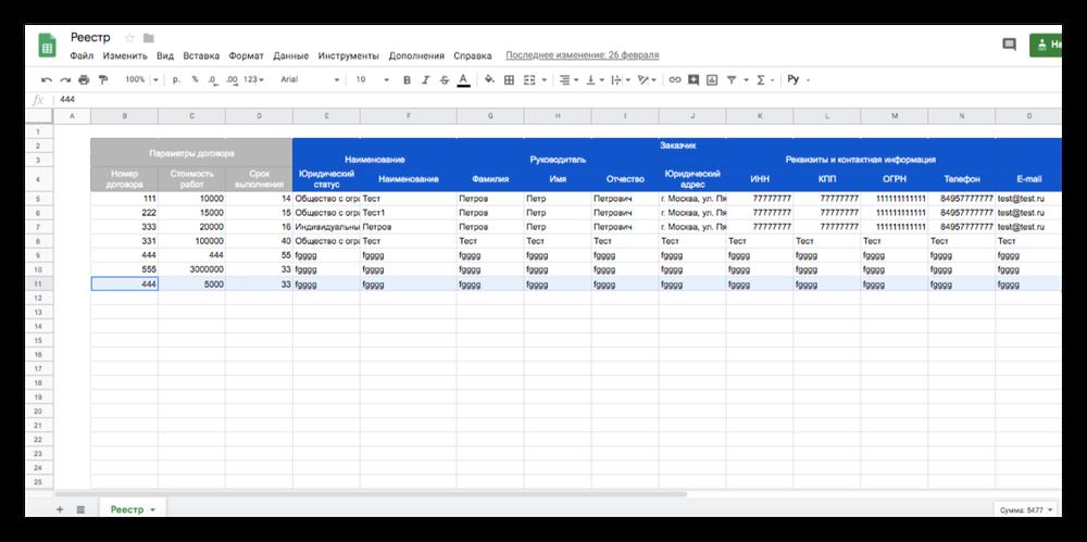 малый бизнес таблица